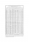 Страница 386. Таблица тригонометрических функций