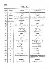 Список замеченных опечаток, стр. 394