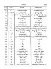 стр. 397