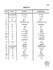 Список замеченных опечаток, стр. 123