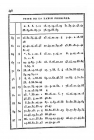 Table I p. 498