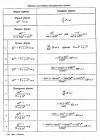 Таблица простейших квадрируемых кривых