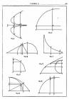 стр. 425. Таблица II