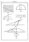 стр. 426. Таблица III