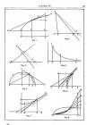 стр. 435. Таблица XII