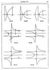 стр. 445. Таблица XXII