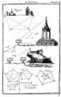 Геометрия. Иллюстрация VI