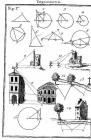 Тригонометрия. Иллюстрация I