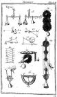 Механика. Иллюстрация II