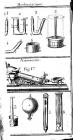 Гидростатика. Аэрометрия. Иллюстрация I