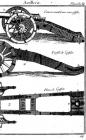 Артиллерия. Иллюстрация II