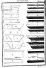Архитектура. Иллюстрация II
