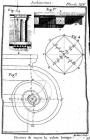 Архитектура. Иллюстрация XIV